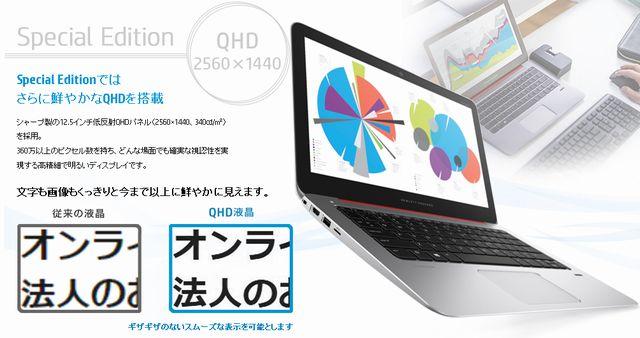 12.5インチ QHD 2560×1440pxの液晶パネル