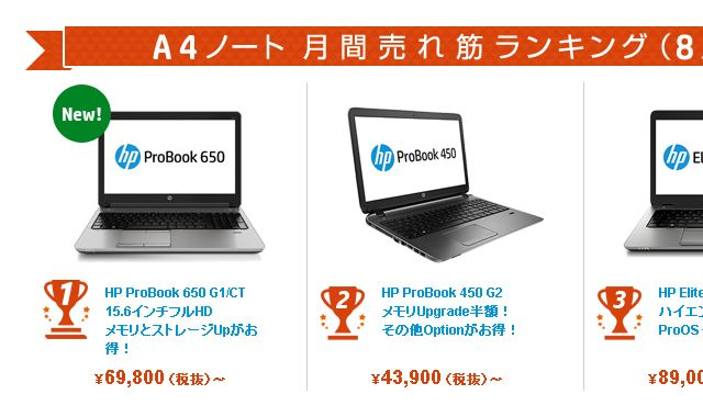 HP ProBook 650 G1/CT Notebook PC
