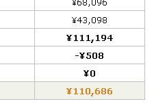 おいおいアマゾンアソシエイト収益10万円超え【驚異のコンバージョン】